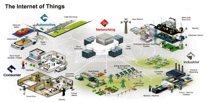 D:\_Vasighi\_Paper\مقاله وثیقی\freescale_internet_of_things_overview_1.jpg