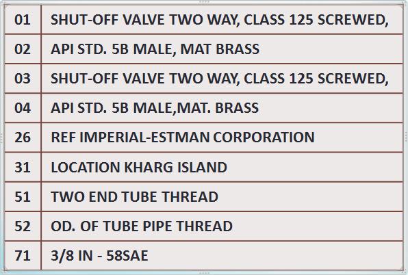 خطوط مرتبط با یک کد MESC (نمونه)