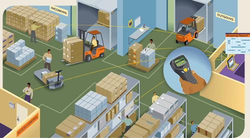 lg_warehouse-lines