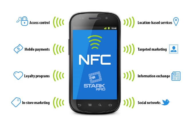NFC خود ناشی از RFID